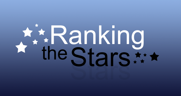 Teamuitje Middelburg: Ranking the Stars - Company Edition